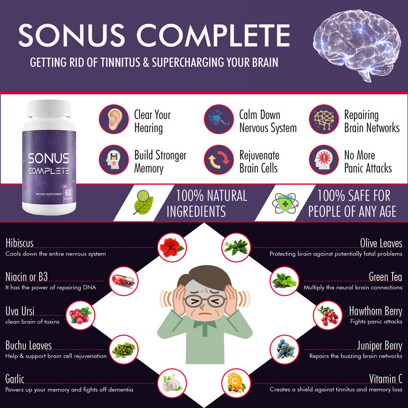Sonus Complete Ingredients