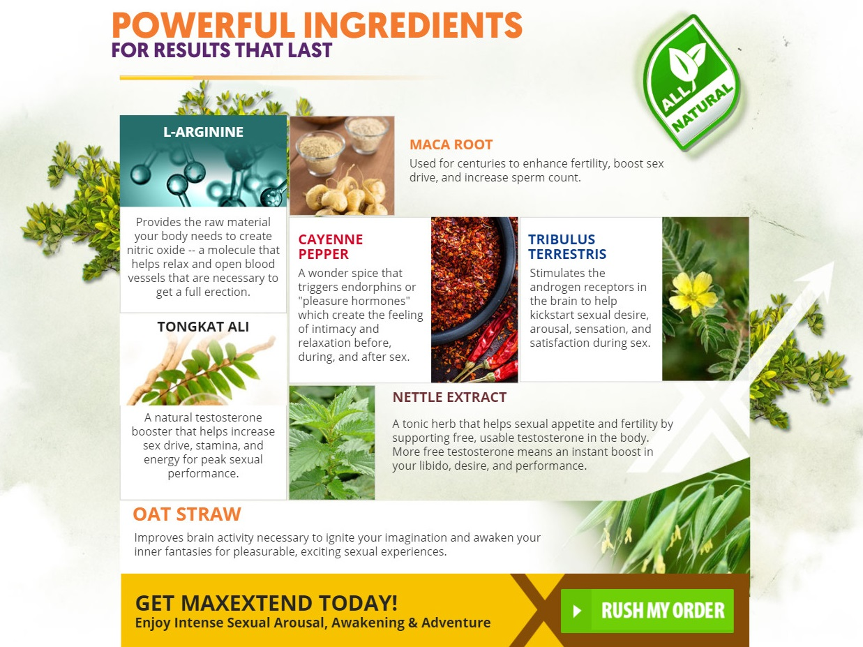 Max Extend Male Enhancement Ingredients