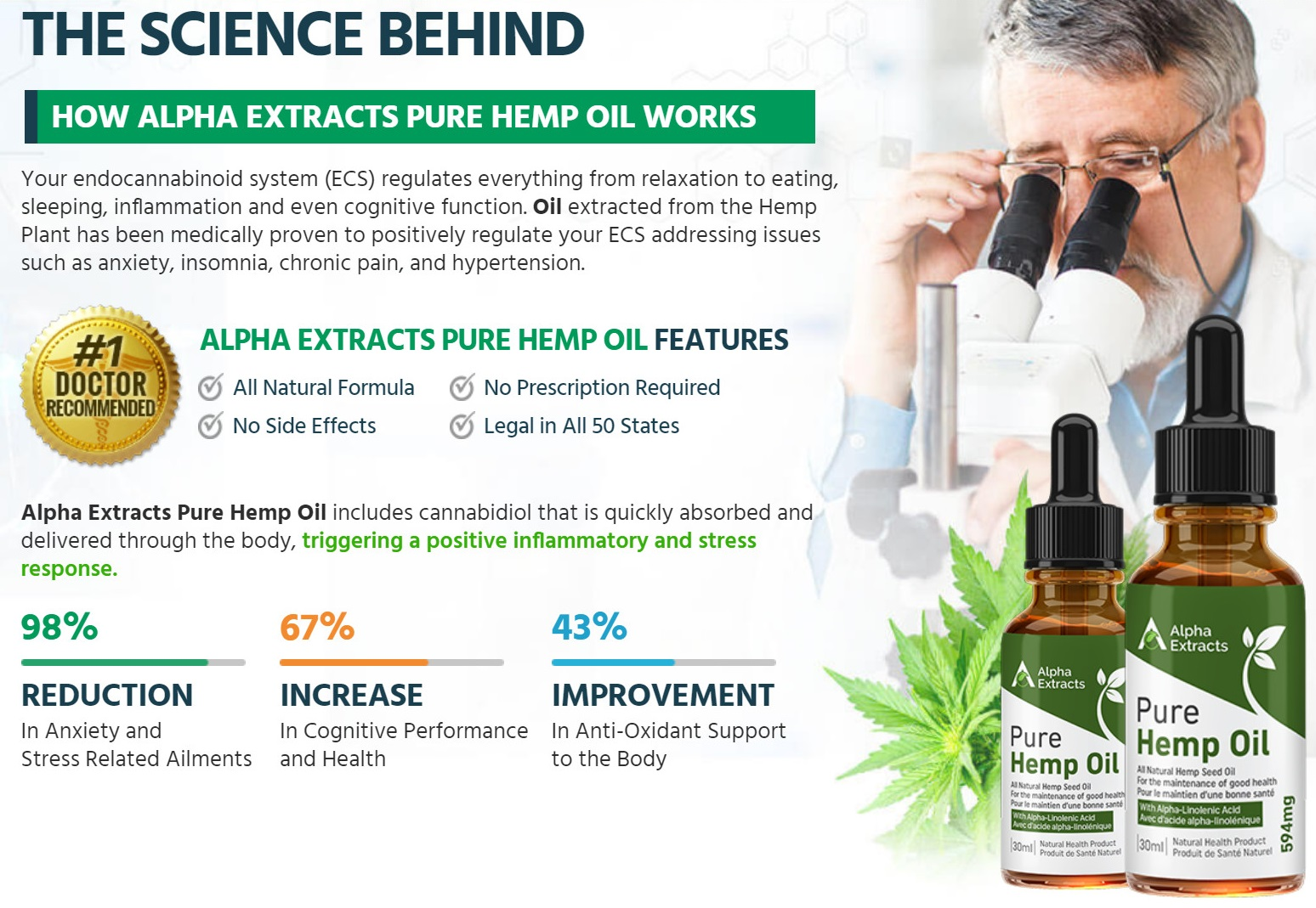 Alpha Extracts Pure Hemp Oil Canada Reviews & Cost - PromoSimple Giveaways  Directory