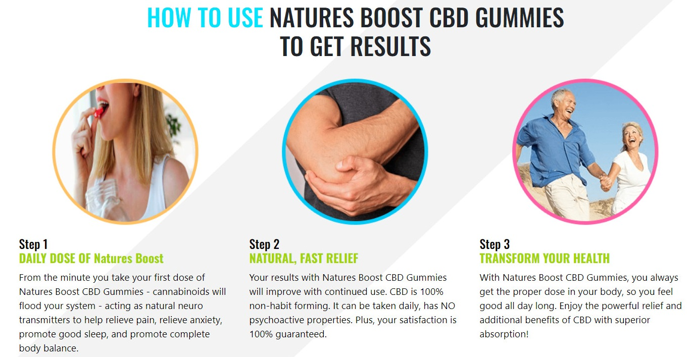 Nature's Boost CBD Gummies Use How To